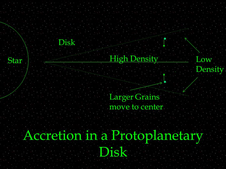 Accretion in a Protoplanetary Disk