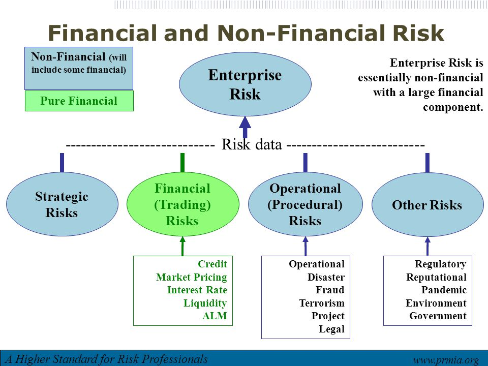 7 Reputational Risk Examples