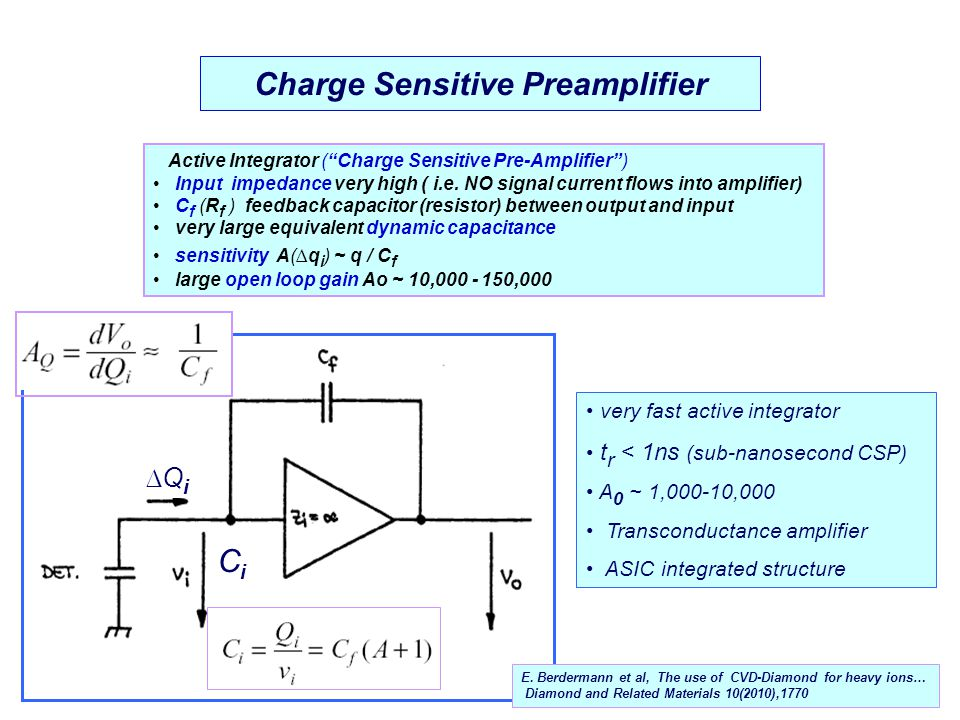 Charge sensitive preamplifier simulation dating 3