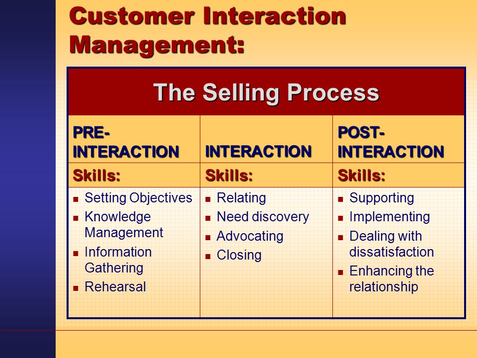 sales interaction report The report offers a comprehensive evaluation of the market it does so via in-depth insights, understanding market evolution by tracking historical developments, and analyzing the present scenario and future projections based on optimistic and likely scenarios.