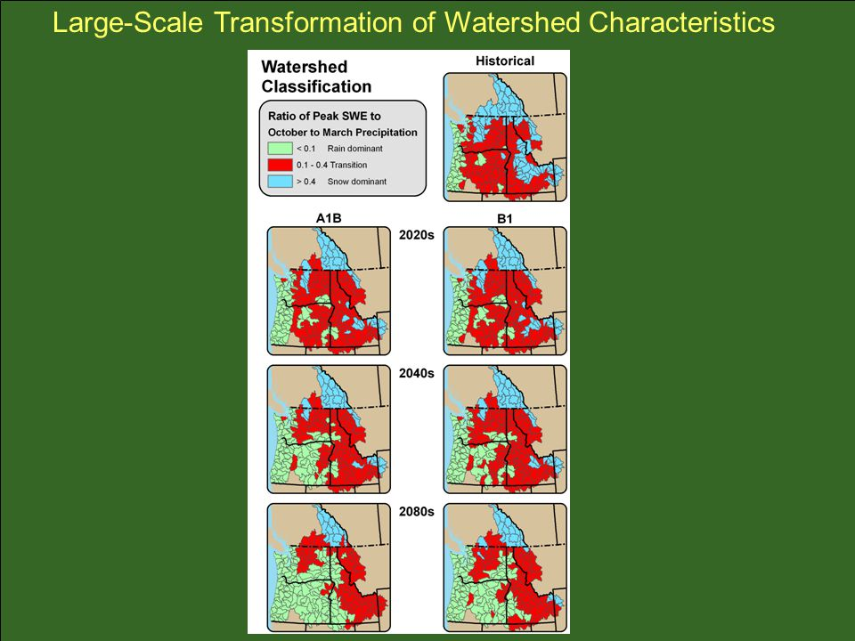 Large-Scale Transformation of Watershed Characteristics