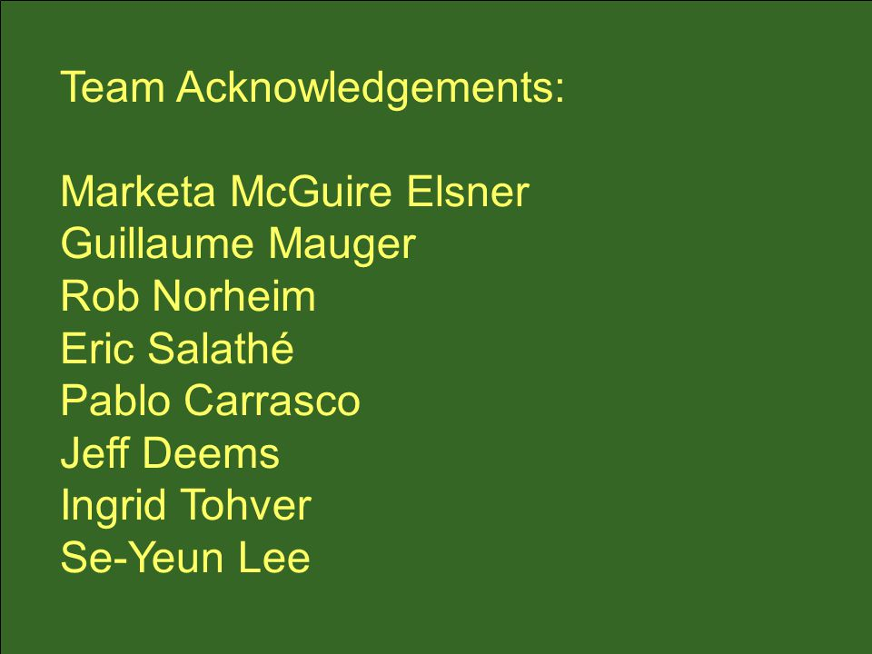 Team Acknowledgements: