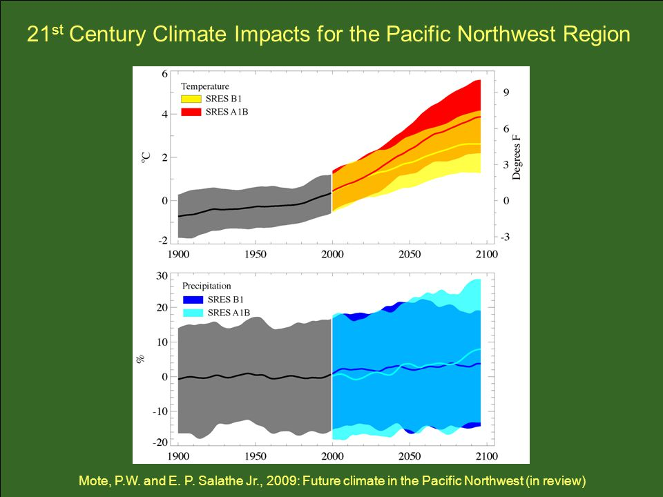 21st Century Climate Impacts for the Pacific Northwest Region