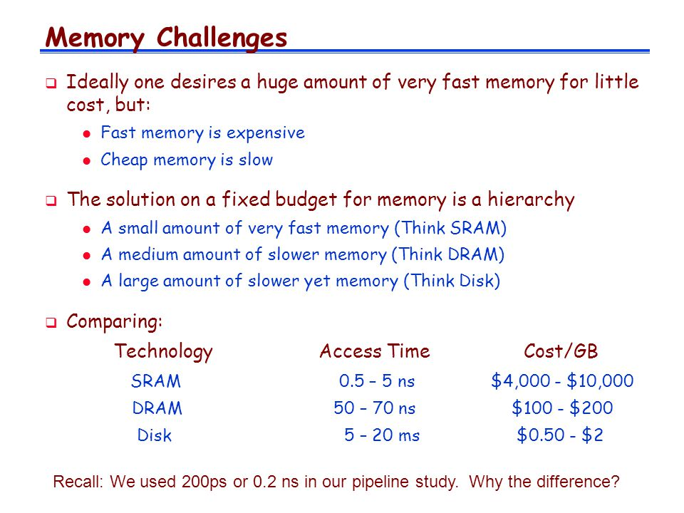 Memory Challenges Ideally one desires a huge amount of very fast memory for little cost, but: Fast memory is expensive.