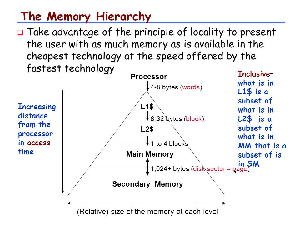 (Relative) size of the memory at each level