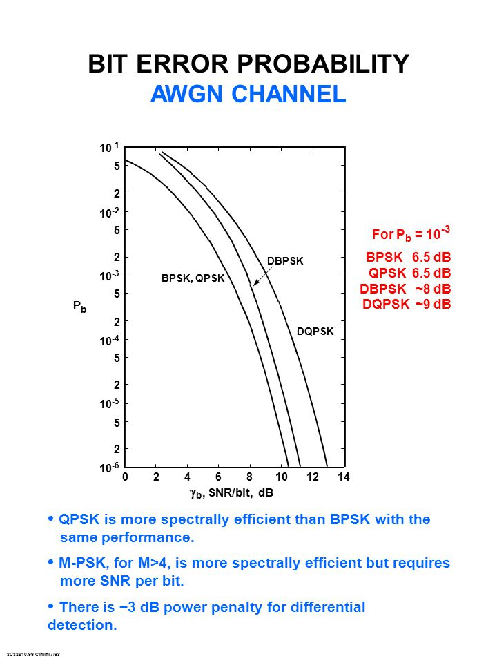 doppler effect in wireless communication pdf