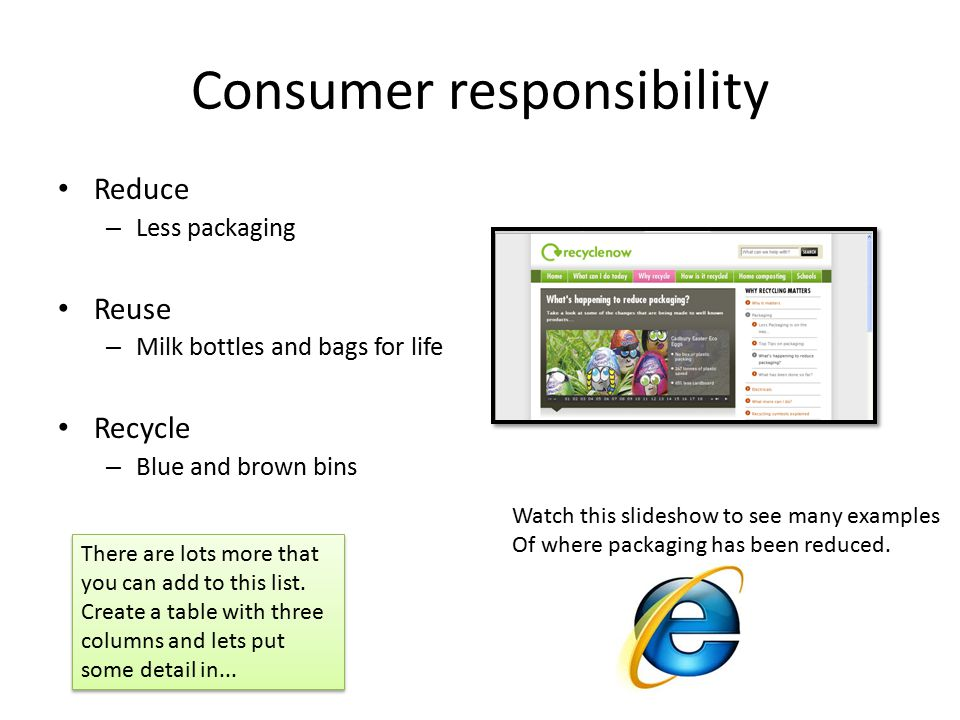 Environmental Issues And Business Ethics Ppt Download