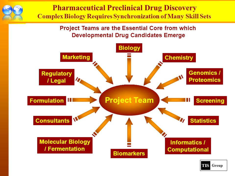 lead identification in drug discovery pdf