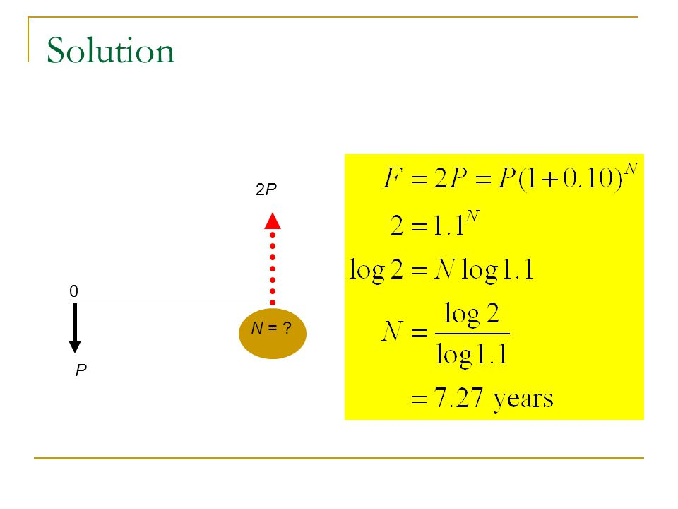 Solution P 2P N =