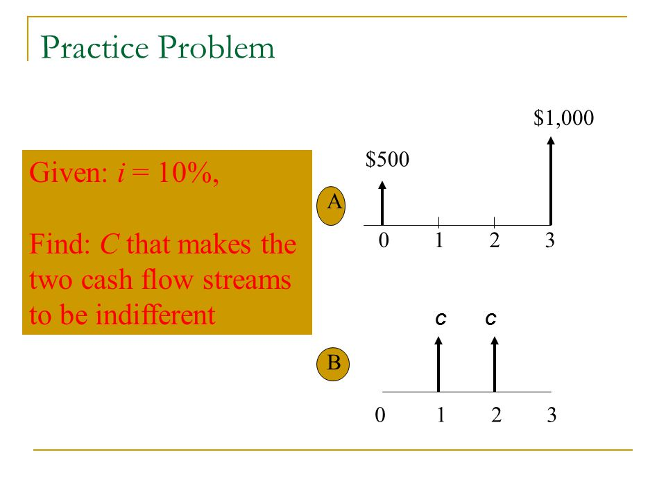 Practice Problem Given: i = 10%,
