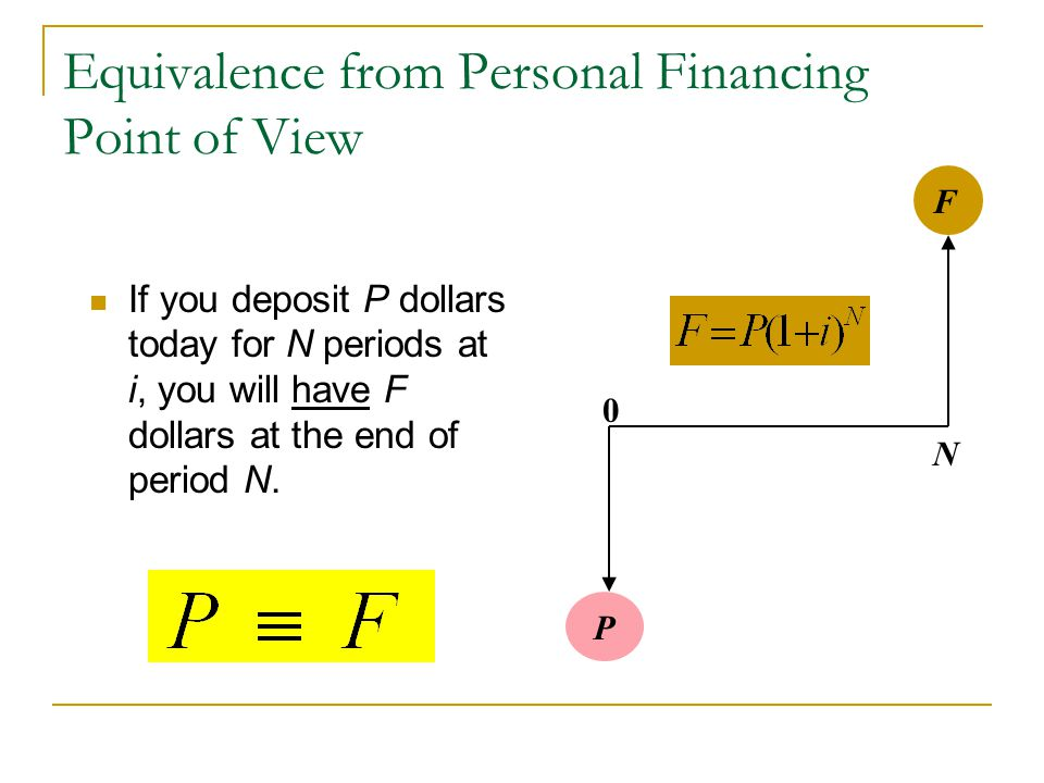 Equivalence from Personal Financing Point of View