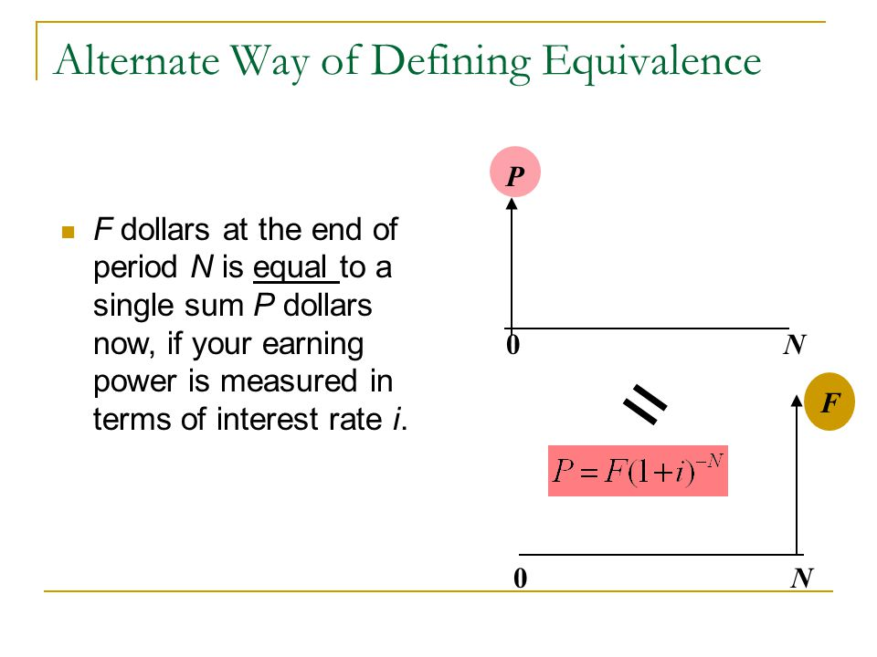Alternate Way of Defining Equivalence