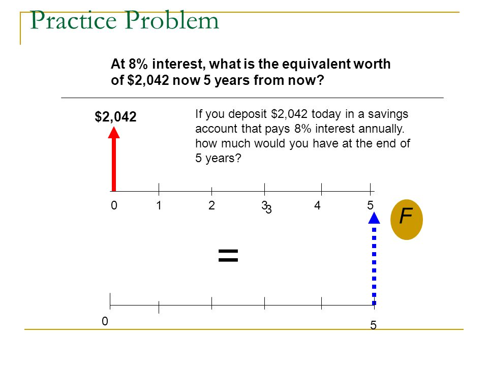 = Practice Problem F At 8% interest, what is the equivalent worth