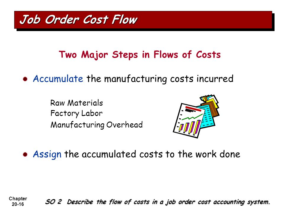 Job Order Cost Flow Two Major Steps in Flows of Costs