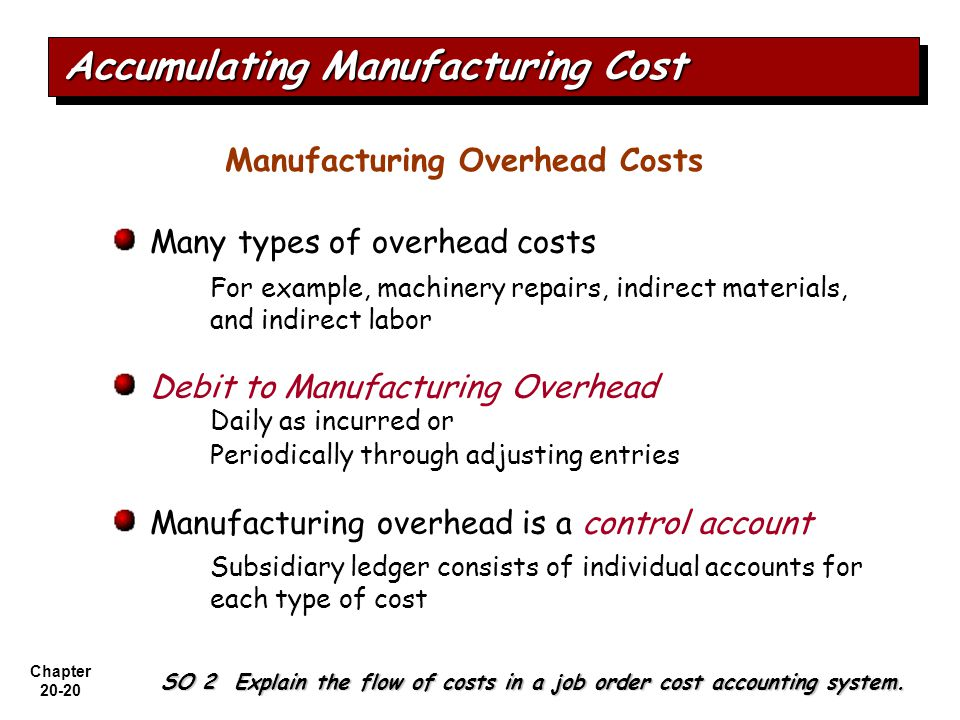 Accumulating Manufacturing Cost