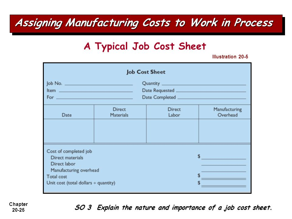 A Typical Job Cost Sheet