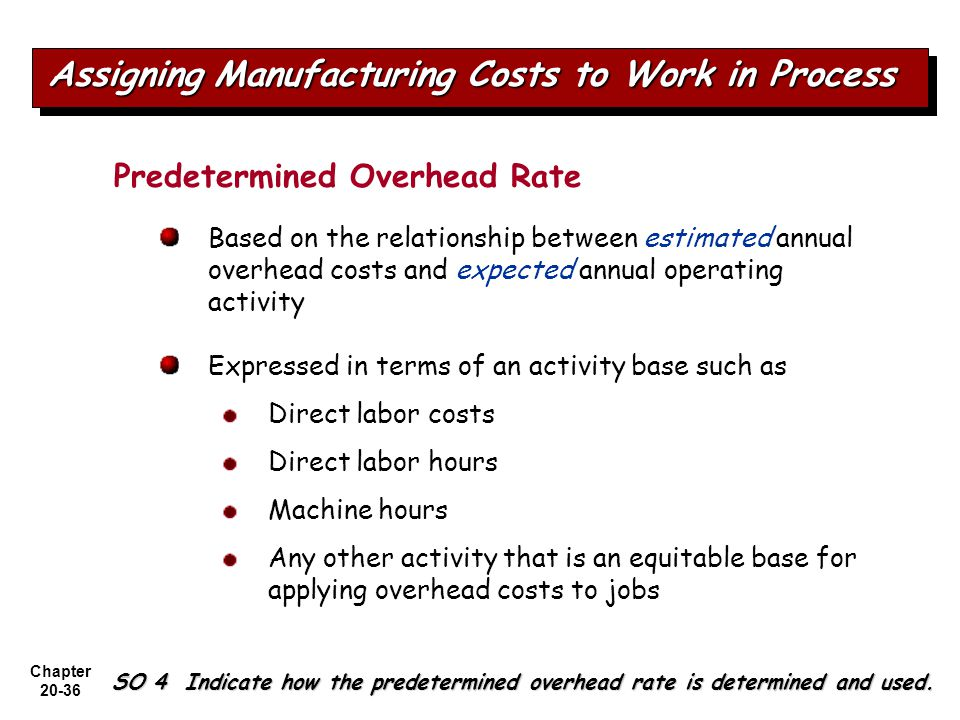 Predetermined Overhead Rate
