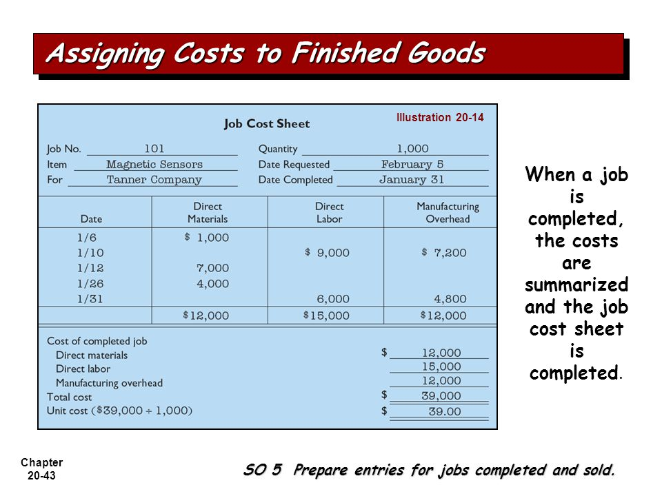 Assigning Costs to Finished Goods