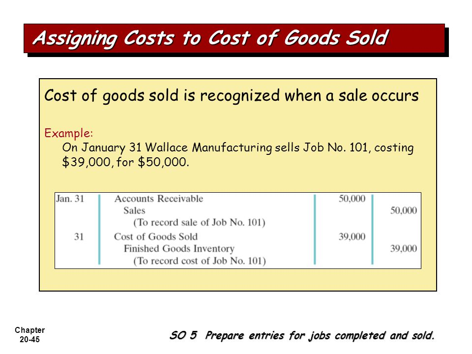 Assigning Costs to Cost of Goods Sold