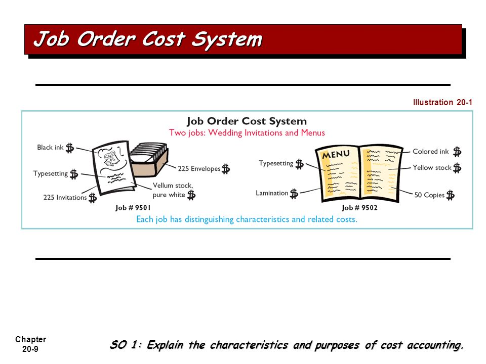 Job Order Cost System Illustration 20-1.