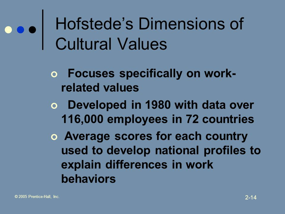 hofstede's cultural dimensions and tourist behaviors Hofstede's provides leaders and managers a tool to analyze cross-cultural relations to understand their differences in behavior these principles depict one set of principles as acceptable.