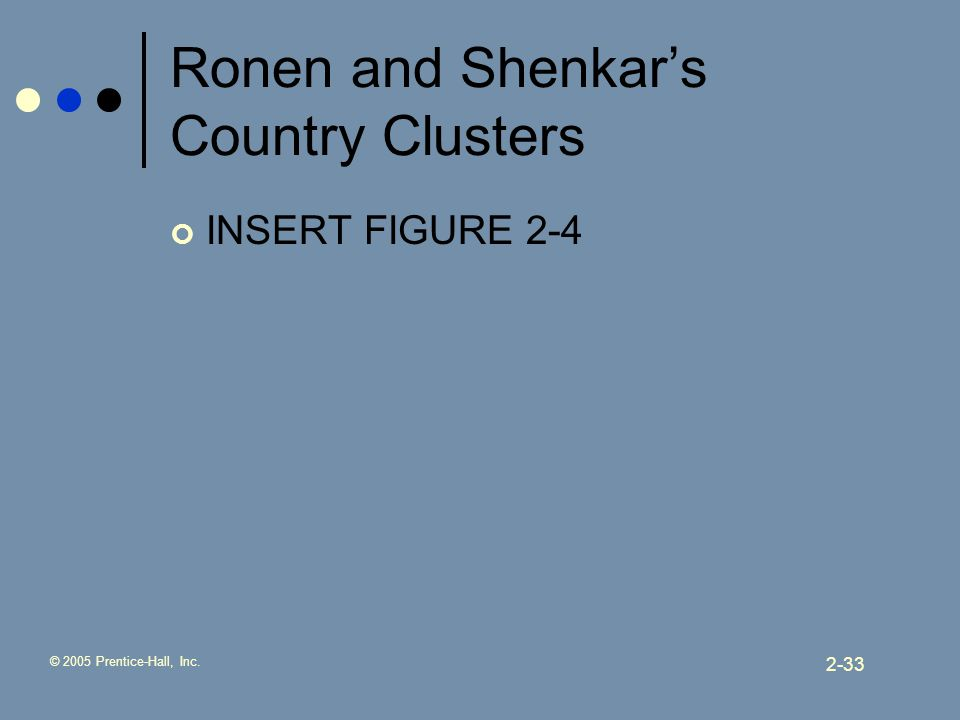 ronen and shenkar culture Collectivism of chinese basing on the cultural explanation tend to agree or conclude that the chinese are collective subjects with the group orientation (hofstede, 1984 leung and bond, 1984 shenkar and ronen, 1987 lockett, 1988).
