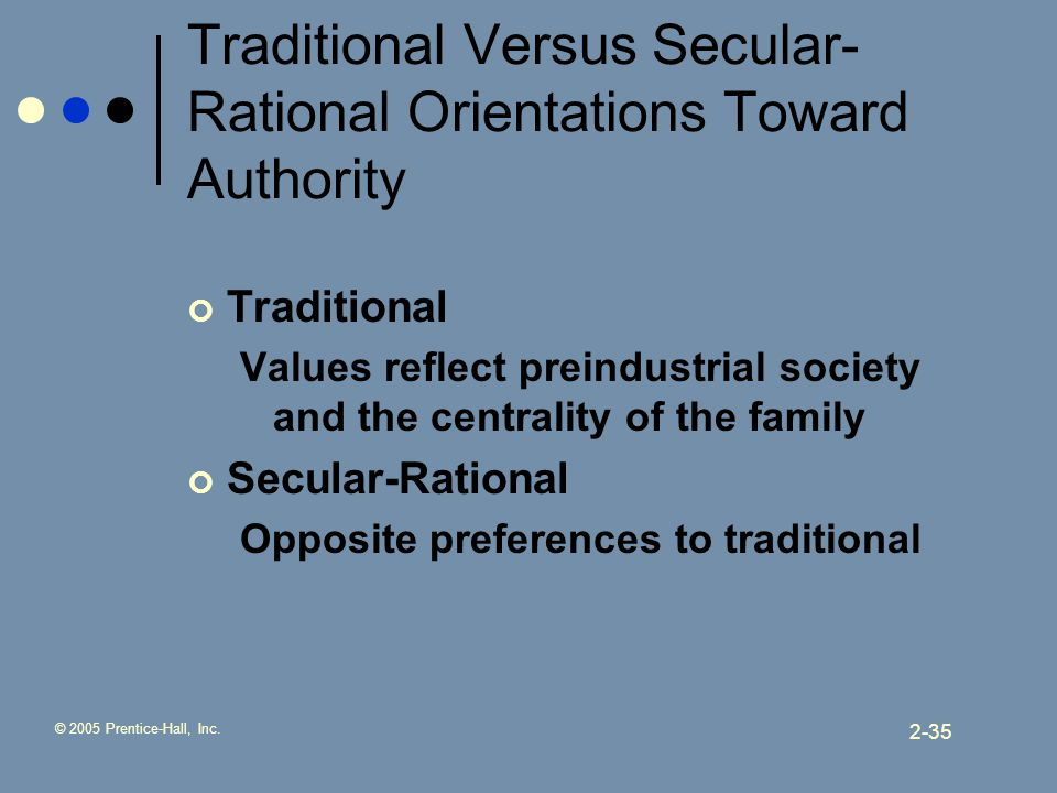 Traditional values are irrelevant modern society essays on success