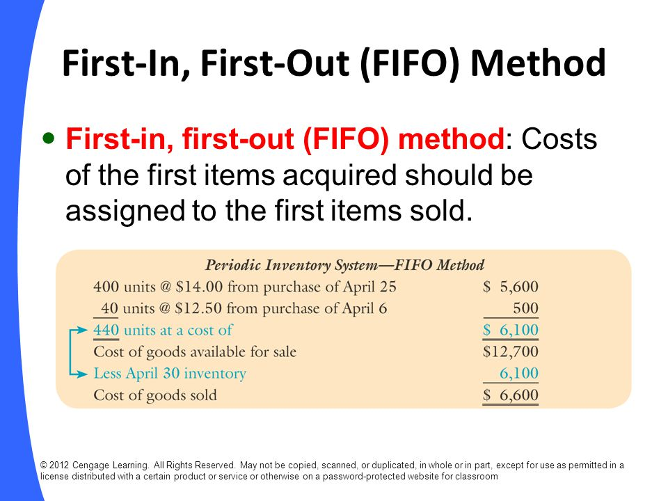 First-In, First-Out (FIFO) Method