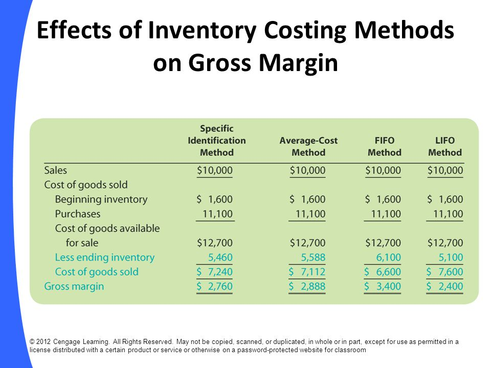Effects of Inventory Costing Methods on Gross Margin