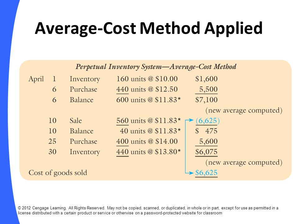 Average-Cost Method Applied