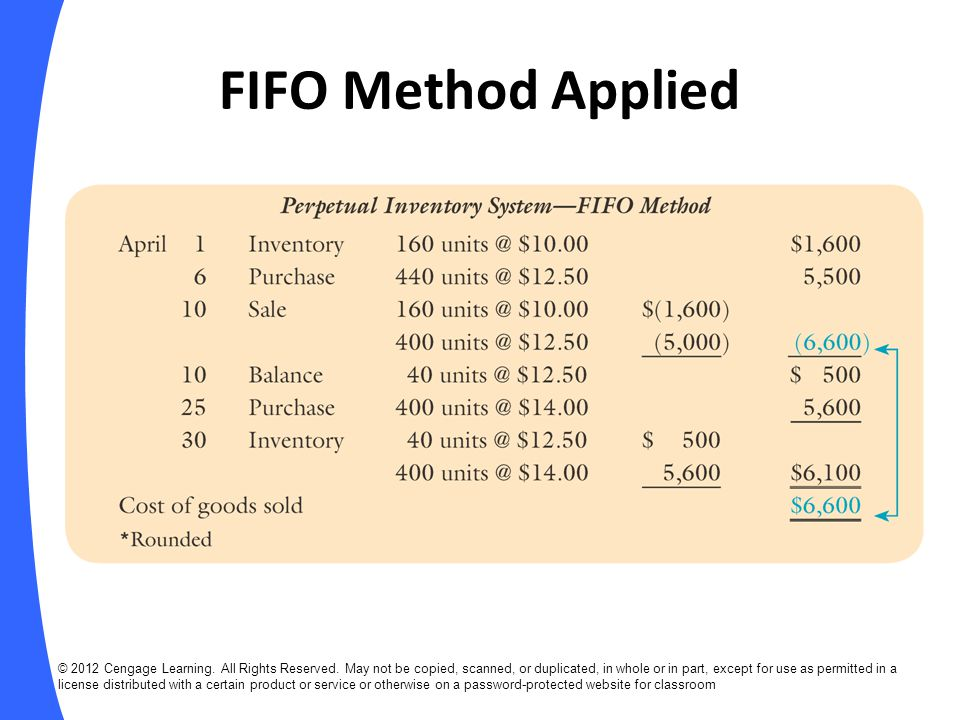 FIFO Method Applied