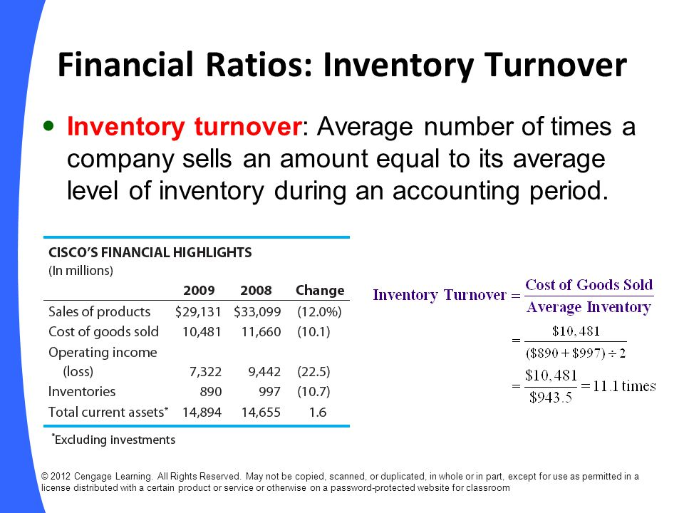 Financial Ratios: Inventory Turnover