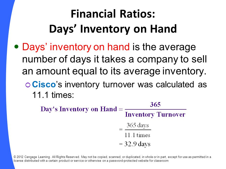 Financial Ratios: Days' Inventory on Hand