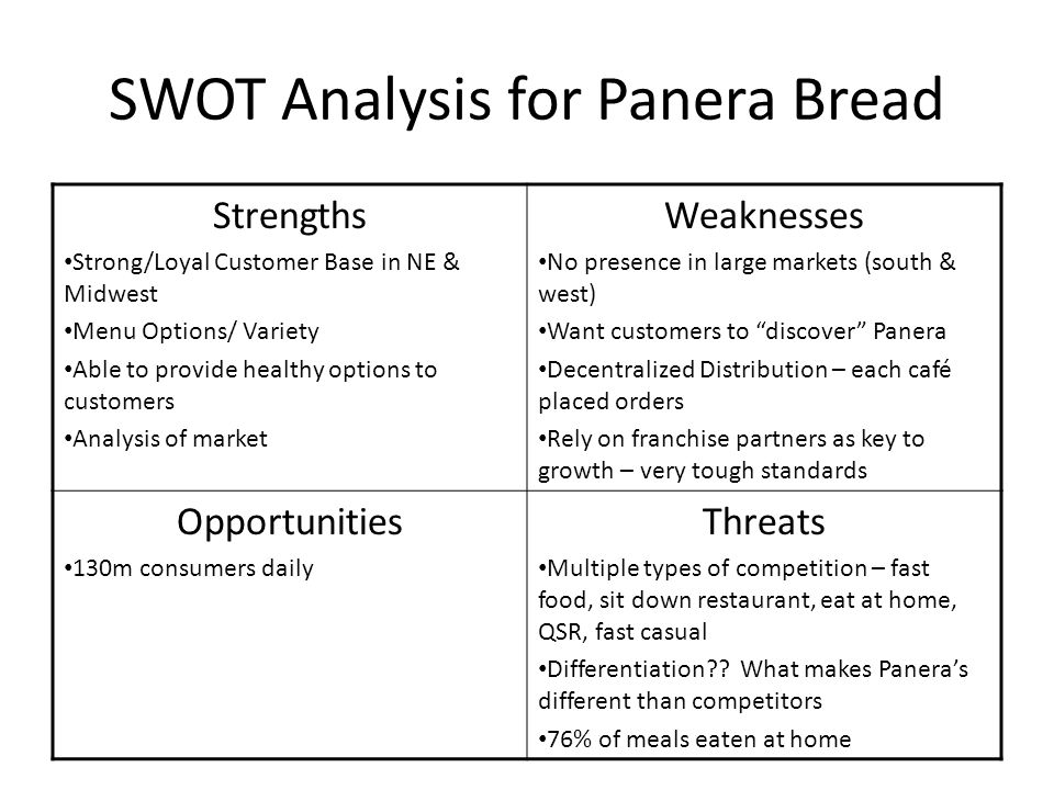 financial analysis of panera bread
