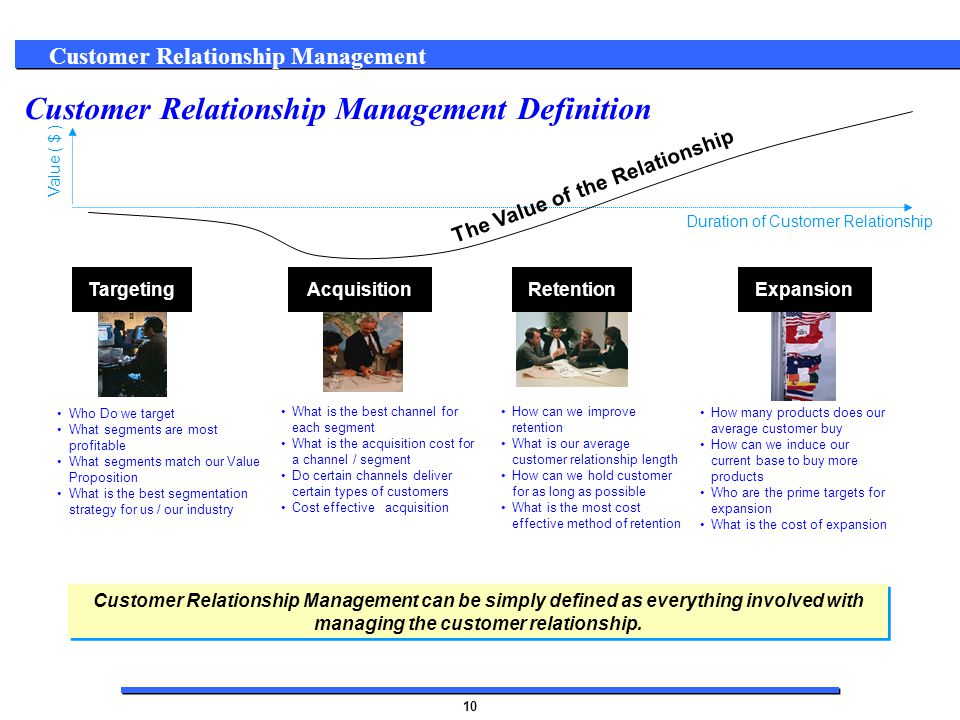 customer relationship definition Definition of relationship - the way in which two or more people or things are connected, or the state of being connected.