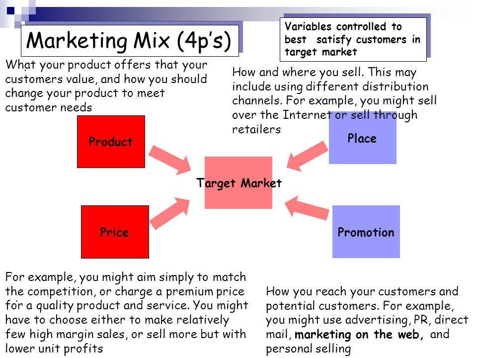 customer satisfaction on marketing mix of
