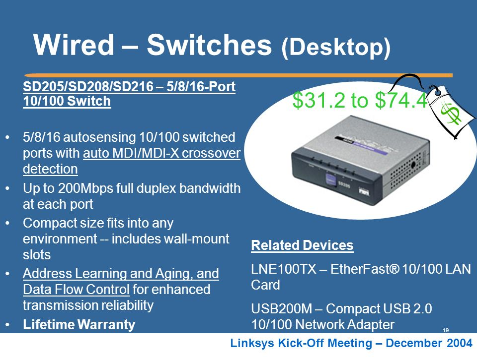 Wired – Switches (Desktop)