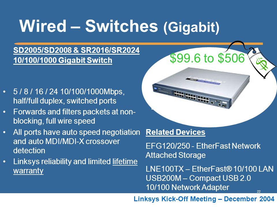 Wired – Switches (Gigabit)