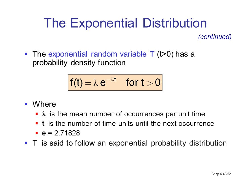 Exponential Probability Distribution Examples Related