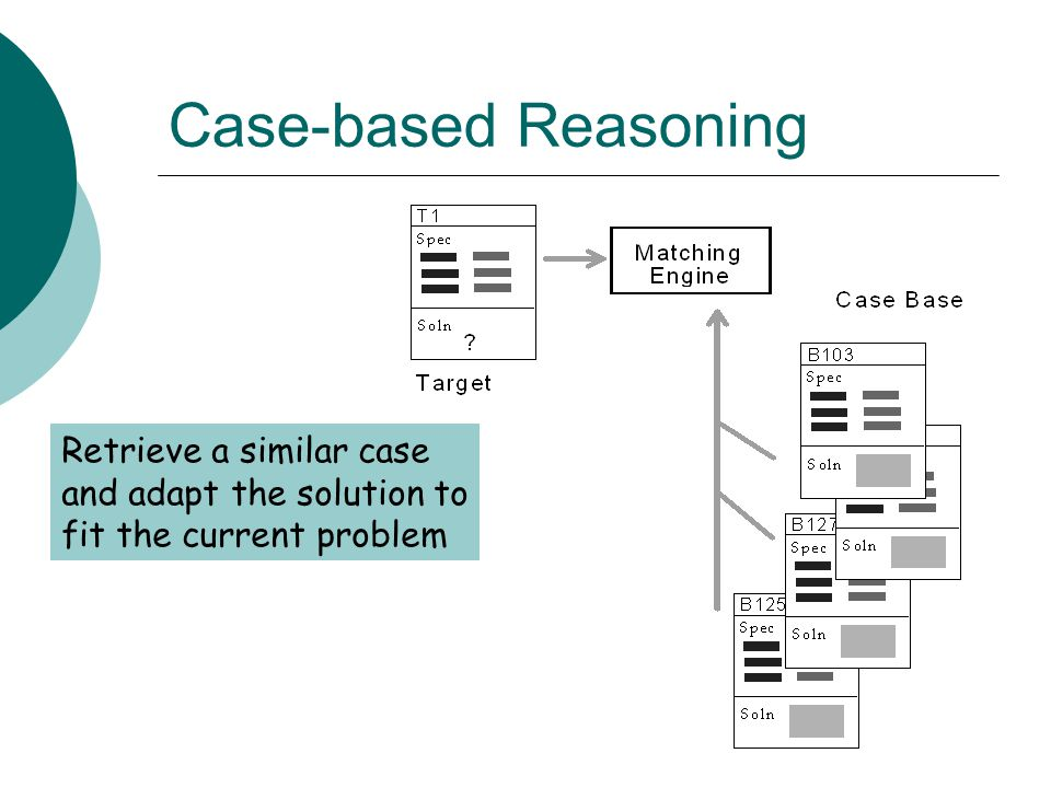 case based reasoning for classification problem Data mining methods for case-based reasoning in  case based reasoning is a problem solving methodology that aims at reusing pre-  – the classification or .