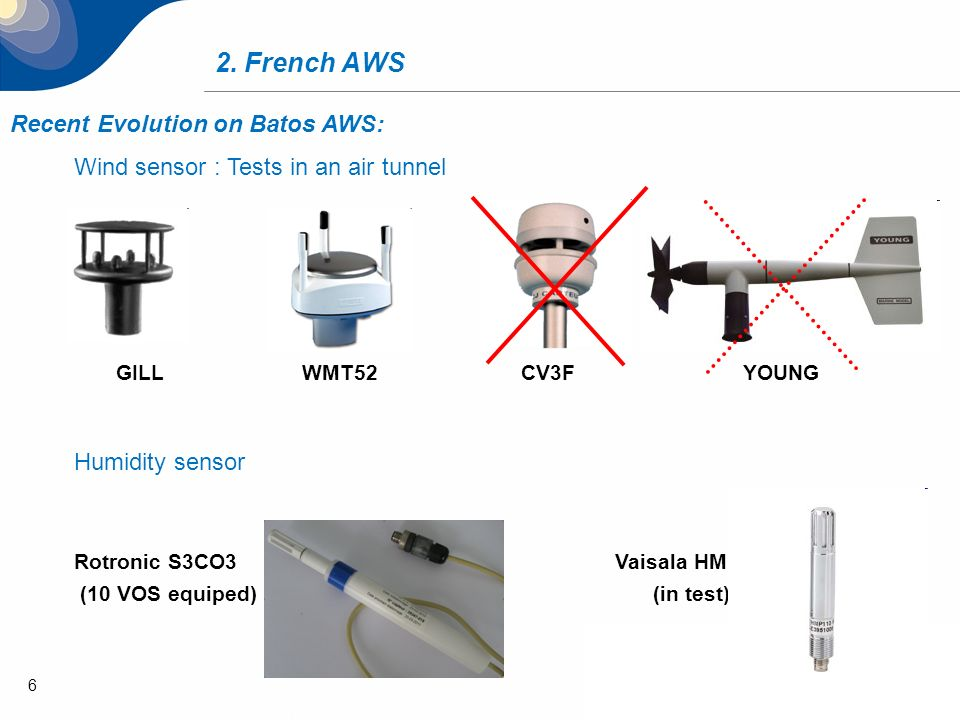 2. French AWS Recent Evolution on Batos AWS: