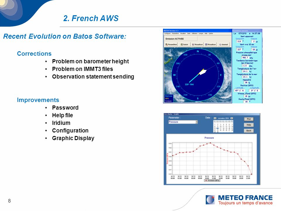 2. French AWS Recent Evolution on Batos Software: Corrections