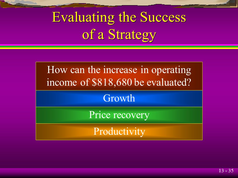 Evaluating the Success of a Strategy