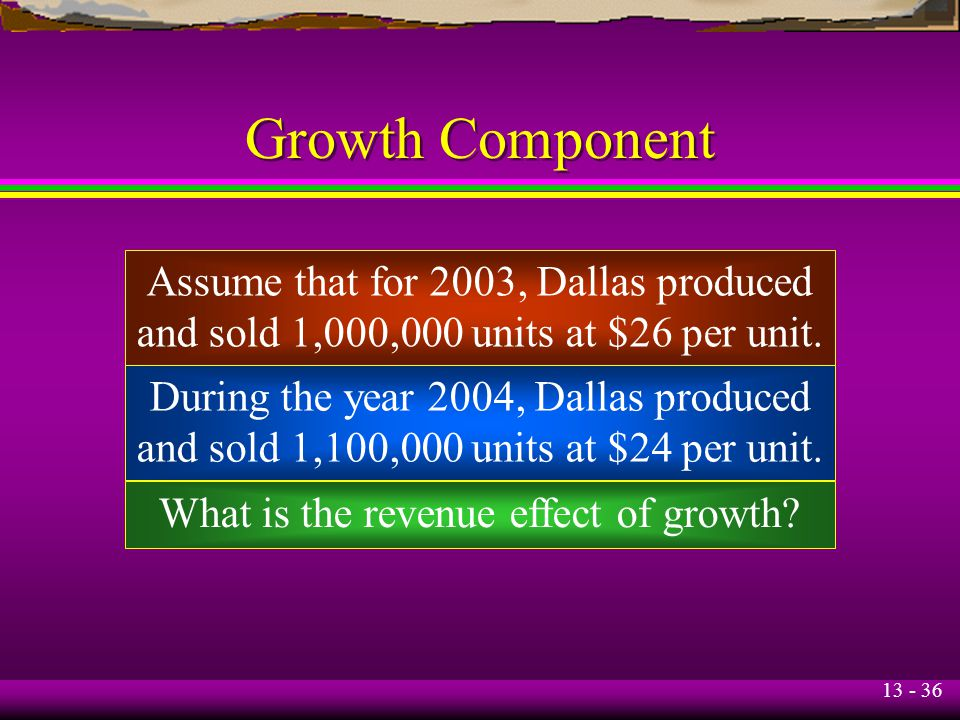 Growth Component Assume that for 2003, Dallas produced