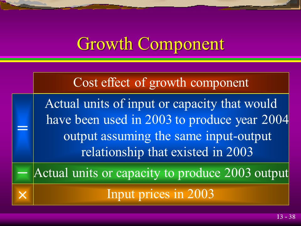Growth Component = – × Cost effect of growth component