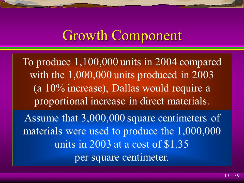 Growth Component To produce 1,100,000 units in 2004 compared