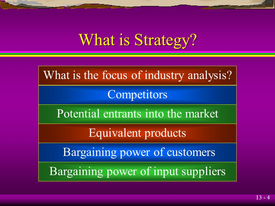 What is Strategy What is the focus of industry analysis Competitors