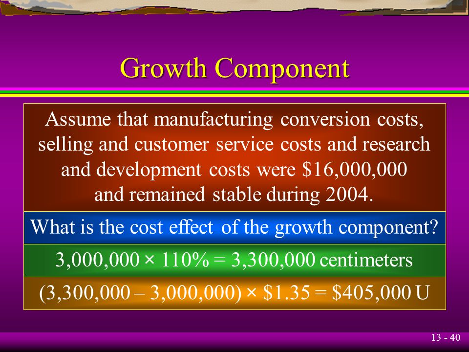 Growth Component Assume that manufacturing conversion costs,