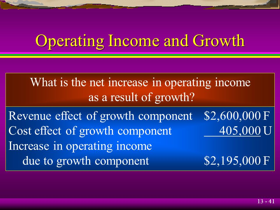 Operating Income and Growth