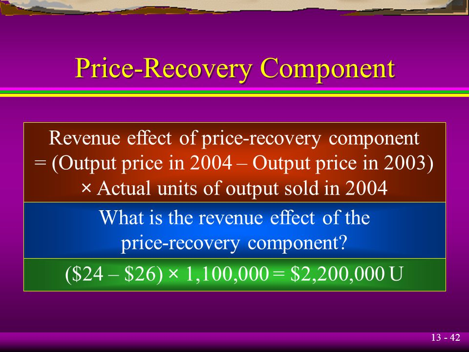 Price-Recovery Component